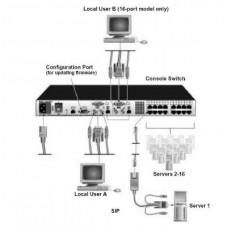 KVM Switch Dell PowerEdge 2160AS για μέχρι 16 PC ή server